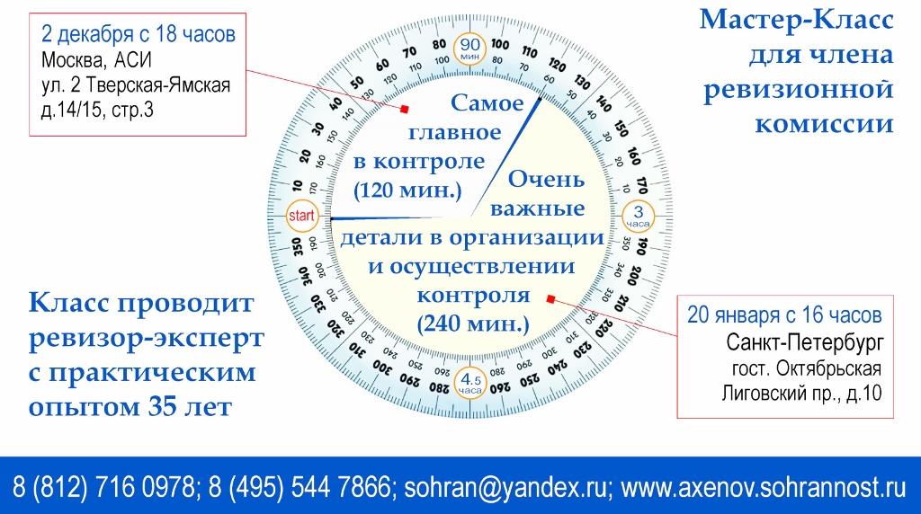 ревизионная комиссия (1024x572)