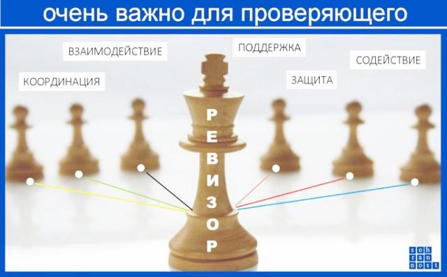 инфографика контроля
